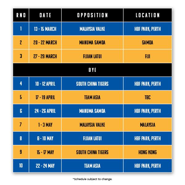 Name:  2020-Global-Rapid-Rugby-Schedule-WESTERN-FORCE-INSERT-R.jpg Views: 416 Size:  186.1 KB