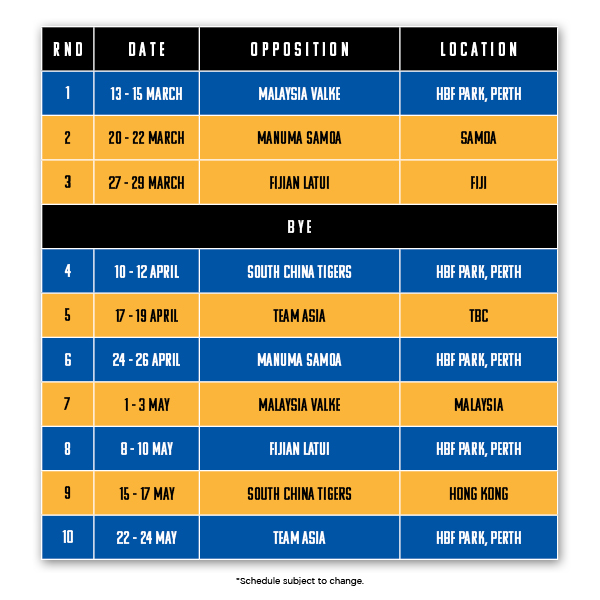 Name:  2020-Global-Rapid-Rugby-Schedule-WESTERN-FORCE-INSERT-R.jpg Views: 441 Size:  186.1 KB