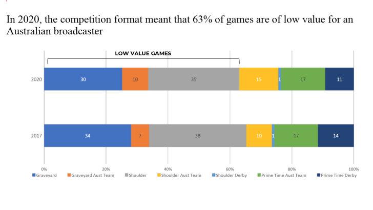 Name:  SR Low value tv games - Gemba.jpg Views: 302 Size:  34.6 KB